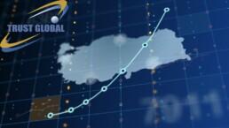 رشد چشمگیر کشور ترکیه